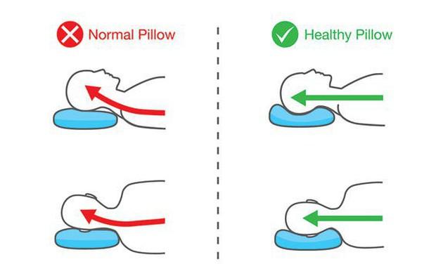 Các tư thế ngủ tốt nhất cho những người ngực to, đau lưng, hay ngáy hoặc bị ợ nóng - Ảnh 5.