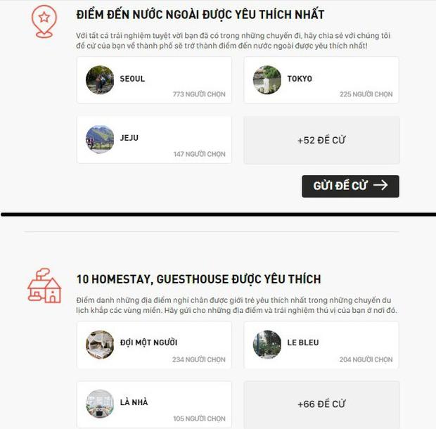 WeChoice Awards 2017: Thông báo gia hạn thời gian đề cử - Ảnh 16.