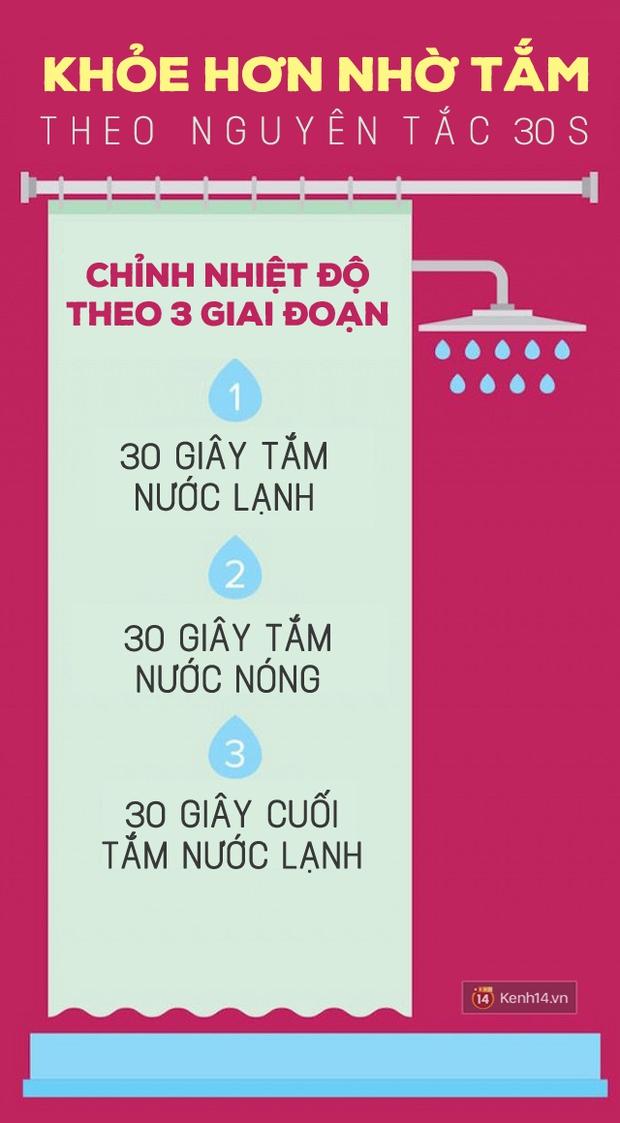 Tắm nước lạnh hay nóng cũng đều không tốt bằng cách tắm này - Ảnh 1.