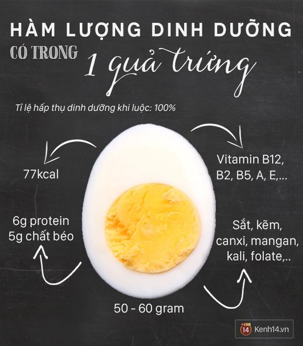 Giảm cân chỉ trong 2 tuần mà không mệt với món trứng luộc - Ảnh 1.
