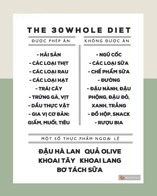 Quên Low-carb hay Detox đi, đây là cách ăn kiêng sẽ thay đổi vóc dáng bạn trong 30 ngày - Ảnh 3.
