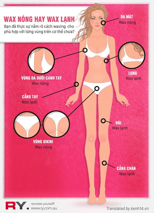 Chọn cách waxing đúng với từng vùng cơ thể để vừa đỡ rát lại sạch lâu - Ảnh 2.