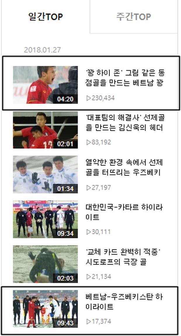 Netizen xứ Hàn tung hô U23 Việt Nam là nhà vô địch, so sánh Quang Hải như Messi của Việt Nam - Ảnh 4.