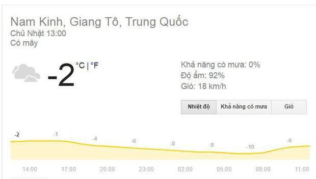 Nhiều chuyến bay Quốc tế tại Trung Quốc bị hủy bỏ hoặc hoãn lại, CĐV Việt Nam bị mắc kẹt, lo không kịp về nước - Ảnh 2.