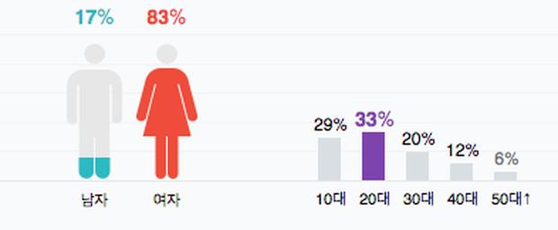 Radio Romance khởi đầu tương đối, Yoon Doo Joon và Kim So Hyun được khen ngợi - Ảnh 2.