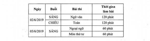 Những điểm mới trong kỳ thi vào lớp 10 năm 2019 tại Hà Nội mà học sinh cần lưu ý - Ảnh 2.