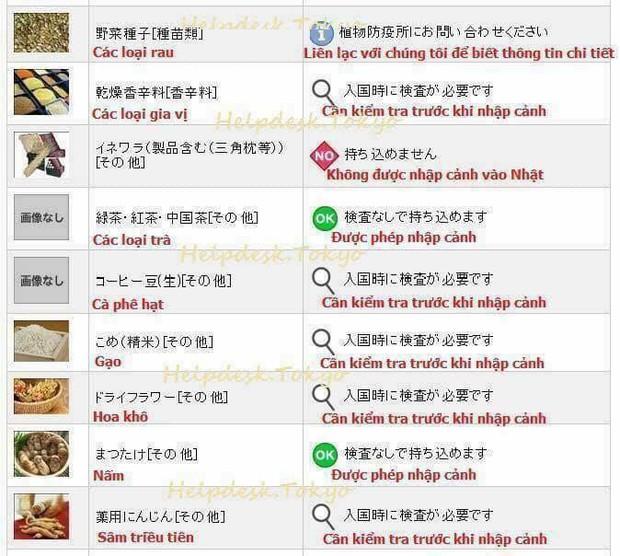 Hải quan Nhật Bản áp dụng luật cấm: Du học sinh, khách du lịch không được mang theo đồ ăn, hoa quả khi nhập cảnh - Ảnh 3.