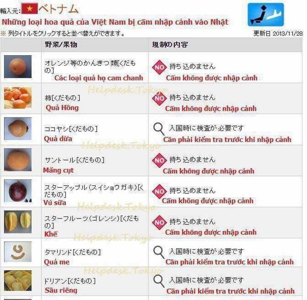 Hải quan Nhật Bản áp dụng luật cấm: Du học sinh, khách du lịch không được mang theo đồ ăn, hoa quả khi nhập cảnh - Ảnh 2.