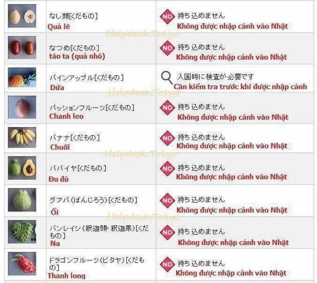 Hải quan Nhật Bản áp dụng luật cấm: Du học sinh, khách du lịch không được mang theo đồ ăn, hoa quả khi nhập cảnh - Ảnh 7.