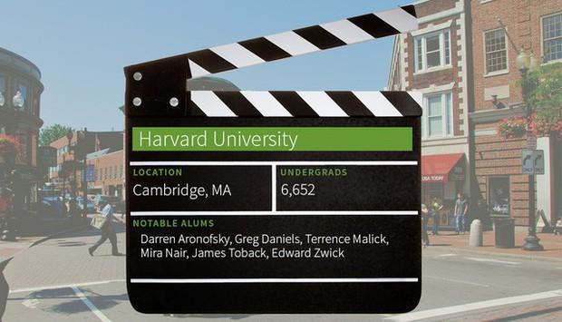 Những bí mật ít ai biết về trường Harvard, có cả truyền thống nam nữ thả rông chạy ngoài đường vào nửa đêm - Ảnh 5.