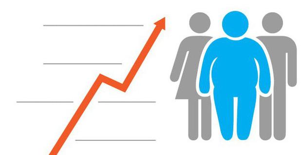Khoa học chứng minh meme là tác nhân tăng tỷ lệ béo phì - Ảnh 1.