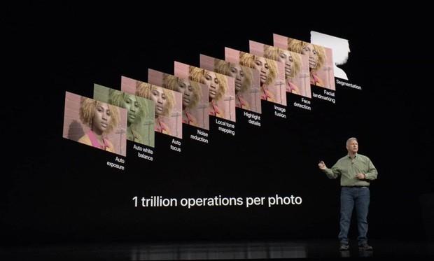 Chụp tự sướng trên iPhone XS và XS Max bỗng dưng được làm mịn da, thực hư ra sao? - Ảnh 9.