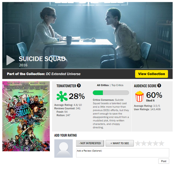 Bạn sẽ giật mình với điểm số mà giới phê bình chấm cho 7 bộ phim năm ấy ai nấy cùng mê muội - Ảnh 7.