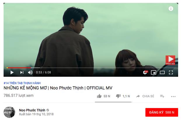 Nửa ngày ra mắt, MV mới của Noo Phước Thịnh nhập cuộc Top Trending Youtube, Thằng điên vẫn giữ vững phong độ - Ảnh 1.