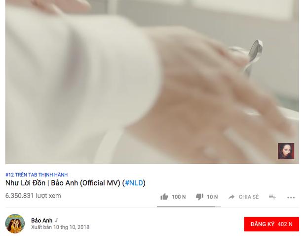 Nửa ngày ra mắt, MV mới của Noo Phước Thịnh nhập cuộc Top Trending Youtube, Thằng điên vẫn giữ vững phong độ - Ảnh 5.