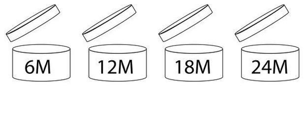Cách đọc hạn sử dụng trên mỹ phẩm - tưởng đơn giản mà hóa ra không phải ai cũng biết - Ảnh 2.