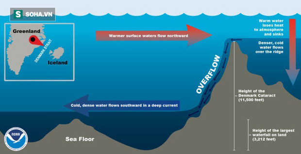 Thác nước ngầm trong lòng đại dương: Khổng lồ hơn cả Victoria - thác trên cạn lớn nhất thế giới - Ảnh 3.