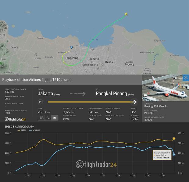 Cứu hộ máy bay Indonesia chở 189 người rơi xuống biển: Không hy vọng có người sống sót - Ảnh 10.