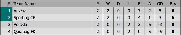 Chân gỗ Morata hóa người hùng cho Chelsea, AC Milan ngược dòng kịch tính với 3 bàn trong 9 phút - Ảnh 8.
