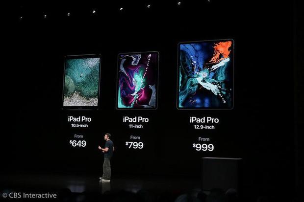 Các thiết bị của Apple ngày càng có giá cắt cổ - Ảnh 2.