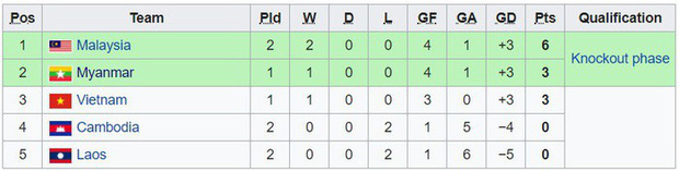 Trọng tài trận Việt Nam vs Malaysia AFF CUP 2018 là đồng hương Đức Huy - Ảnh 2.