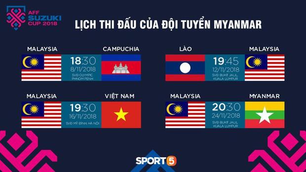Malaysia: Việt Nam gặp đối thủ đáng gờm nhất vòng bảng AFF CUP 2018 - Ảnh 1.