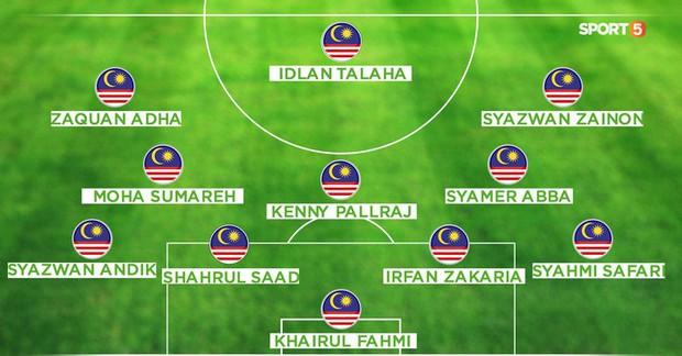 Malaysia: Việt Nam gặp đối thủ đáng gờm nhất vòng bảng AFF CUP 2018- Ảnh 4.