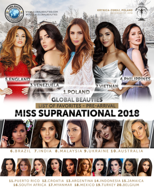 Minh Tú được chuyên trang sắc đẹp Global Beauties dự đoán sẽ lọt Top 3 Miss Supranational 2018 - Ảnh 1.