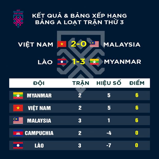 Chuyến bay của tuyển Việt Nam bị delay, Trọng Ỉn ân cần nhắc Tiến Dũng nhớ giữ passport cẩn thận!  - Ảnh 12.