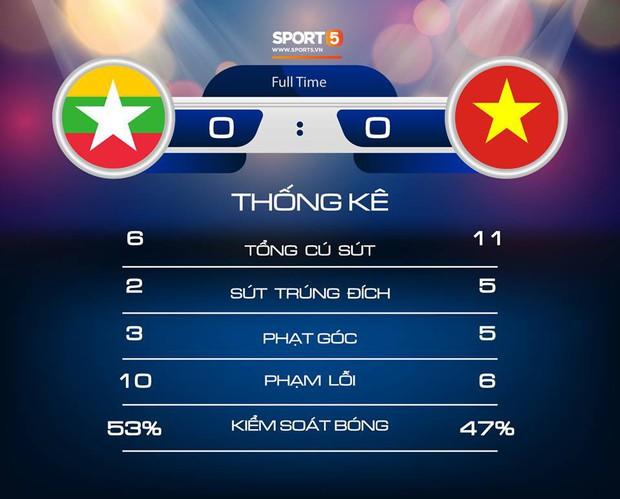 Mất oan một bàn thắng, đội tuyển Việt Nam chia điểm trên đất Myanmar - Ảnh 4.