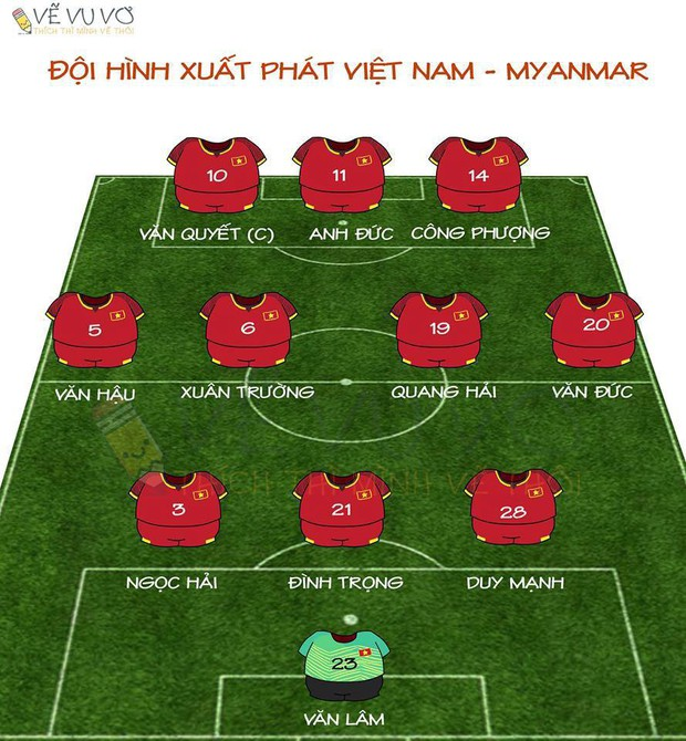 Mất oan một bàn thắng, đội tuyển Việt Nam chia điểm trên đất Myanmar - Ảnh 3.