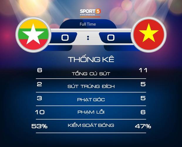 Đã tìm ra info trọng tài Thái Lan cướp bàn thắng của Việt Nam vào lưới Myanmar - Ảnh 6.