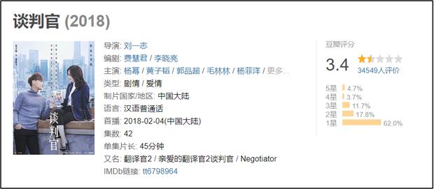"""Phim """"Người Đàm Phán"""" của Dương Mịch chễm chệ ngôi đầu bảng rating toàn Đại Lục - Ảnh 1."""