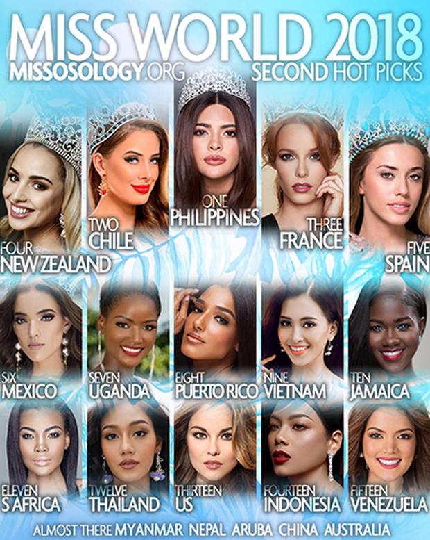 Từ Top 10, Tiểu Vy đang ở vị trí nào trong bảng xếp hạng của chuyên trang sắc đẹp Missosology? - Ảnh 2.