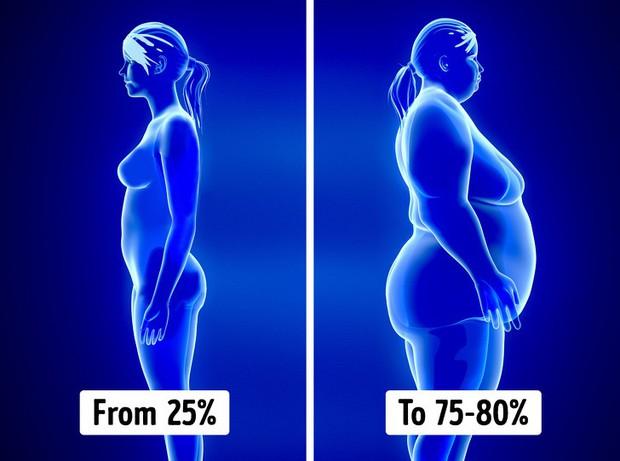 Cơ thể bạn, thứ gì được lấy từ cha, nét nào lấy từ mẹ? Đây là câu trả lời - Ảnh 4.