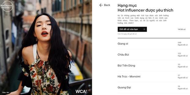 WeChoice Awards 2018 - Màn rượt đuổi vào đề cử chính thức đã bắt đầu - Ảnh 14.