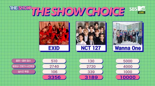 Ngoài thắng cúp đầu, Wanna One còn là nhóm nhạc Kpop duy nhất của năm nay làm được điều này - Ảnh 1.