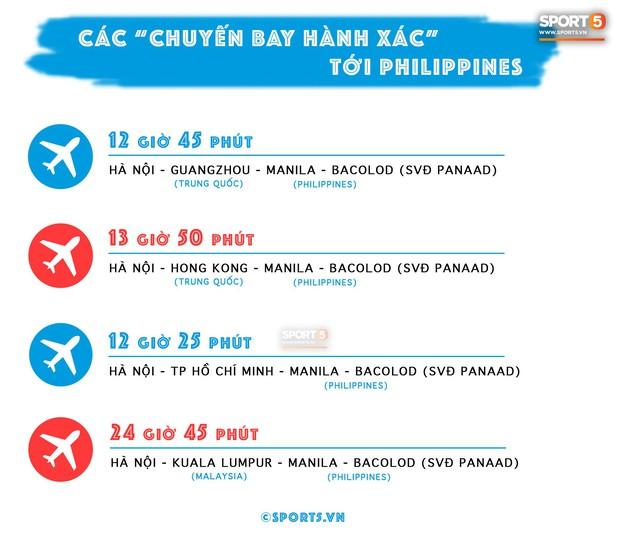Đội tuyển Việt Nam bay thẳng đến Philippines cho trận bán kết AFF CUP  - Ảnh 1.
