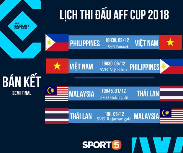 Đội tuyển Việt Nam bay thẳng đến Philippines cho trận bán kết AFF CUP  - Ảnh 2.