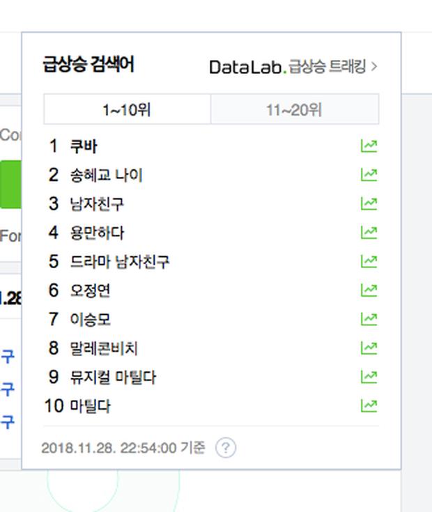 Encounter của Song Hye Kyo vừa lên sóng đã khiến netizen Hàn điên đảo vì Cuba quá đẹp! - Ảnh 1.