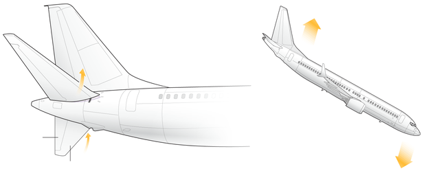 Nguyên nhân Lion Air rơi: Cuộc vật lộn giữa phi công với lỗi hệ thống máy bay suốt 11 phút và 26 lần nỗ lực trong tuyệt vọng - Ảnh 2.