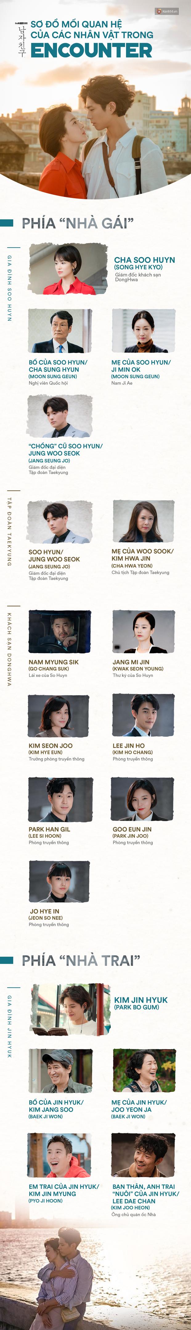 Cẩm nang bỏ túi của phim hot Encounter: Chẳng sợ lưới quan hệ rối rắm giữa Song Hye Kyo - Park Bo Gum nữa! - Ảnh 3.