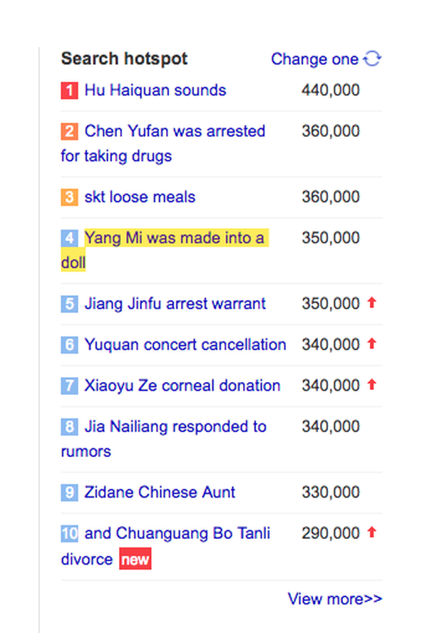 Hot hơn scandal Tưởng Kình Phu chính là vụ cướp... búp bê sáp hình Dương Mịch? - Ảnh 1.