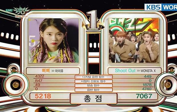 Đây chính là nhóm nhạc Kpop sở hữu chiến thắng còn hot hơn cả việc EXO comeback  - Ảnh 1.
