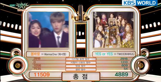 Thắng cúp trước TWICE, Wanna One lầy lội thể hiện bài hát mới theo phiên bản opera khiến fan cười bò - Ảnh 1.