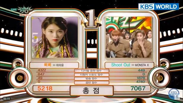 Giành chiến thắng gây chú ý hơn cả EXO comeback, MONSTA X không thoát khỏi nghi án gian lận - Ảnh 1.