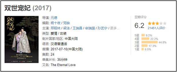 Chỉ sau 12 tập công chiếu, điểm số douban của Song Thế Sủng Phi 2 tăng vọt, bỏ xa phần 1 ở phía sau - Ảnh 4.