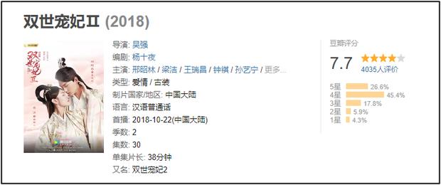 Chỉ sau 12 tập công chiếu, điểm số douban của Song Thế Sủng Phi 2 tăng vọt, bỏ xa phần 1 ở phía sau - Ảnh 3.