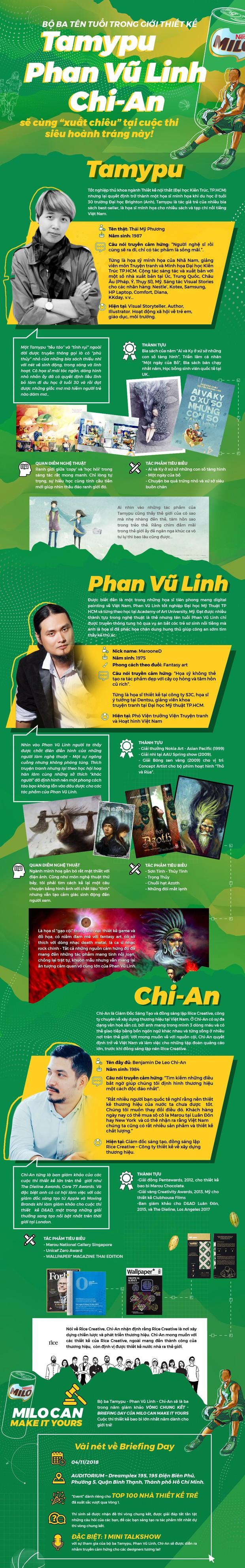 """Bộ ba tên tuổi trong giới thiết kế Tamypu, Phan Vũ Linh, Chi-An sẽ cùng """"xuất chiêu"""" tại cuộc thi siêu hoành tráng này! - Ảnh 1."""