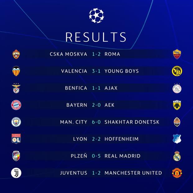 Ronaldo ghi bàn, Juventus vẫn ôm hận trước Man United vì hai bàn thua ở phút cuối - Ảnh 11.